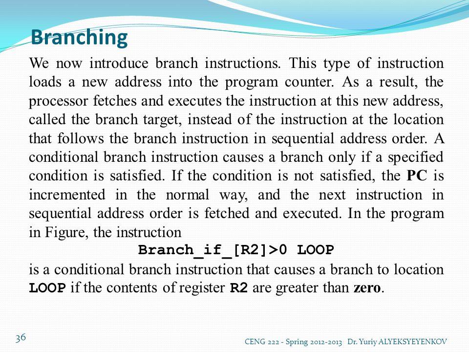 Branch_if_[R2]>0 LOOP